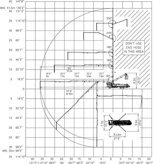 diagram showing DY Concrete Pumps 42X-5RZ pump working range