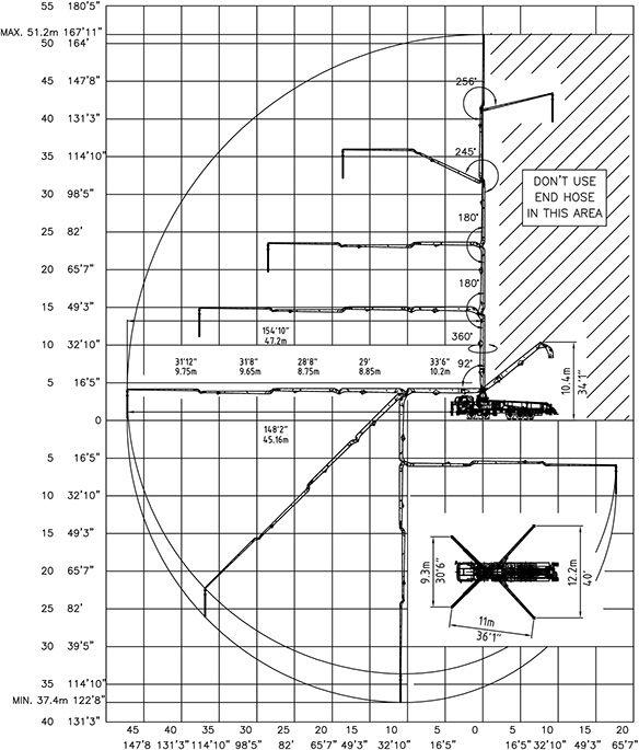 diagram showing DY Concrete Pumps 52X-5RZ pump working range